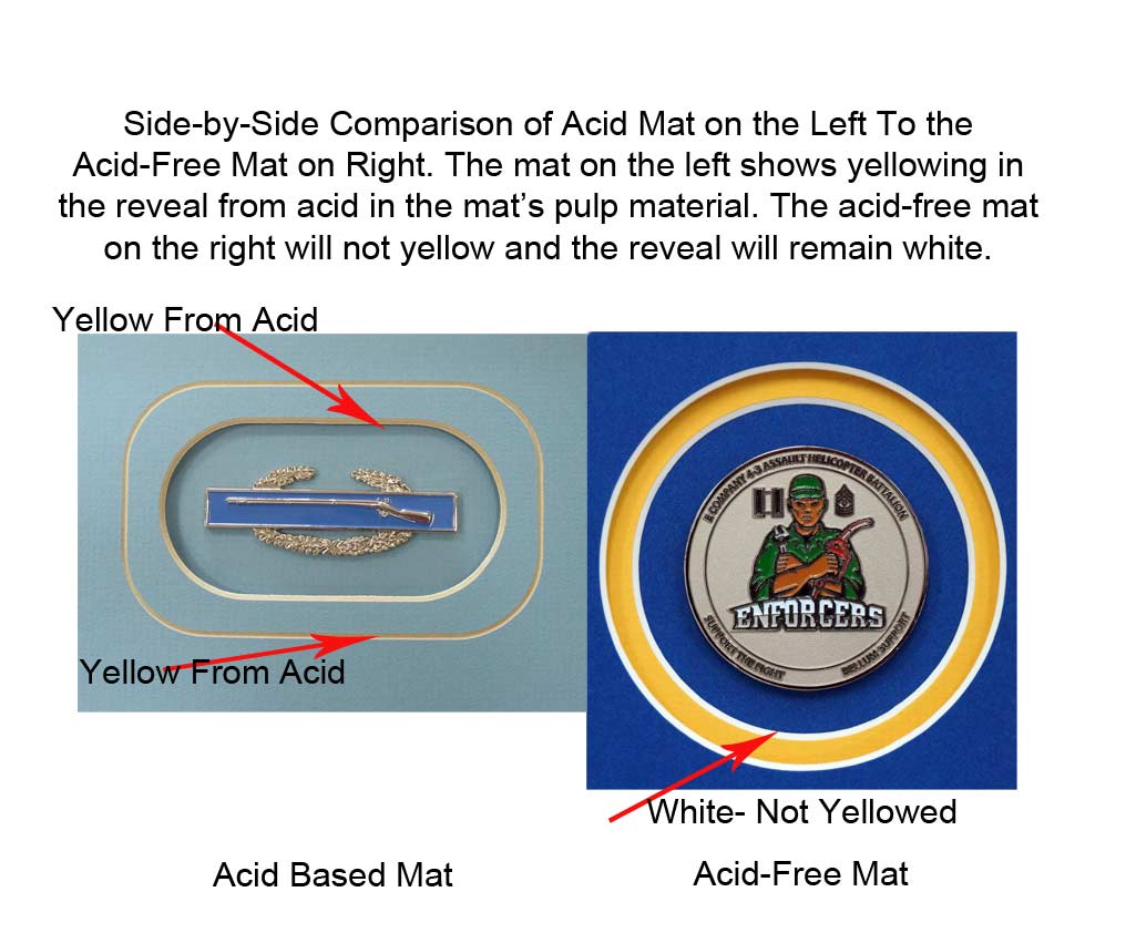 Example that compares an acid mat to an acid-free mat