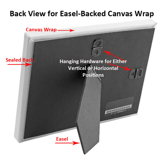 Back View Easel Backed Canvas Wrap with Product Features