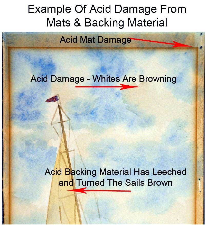 Example of Acid Damage From Mats and Backing Material