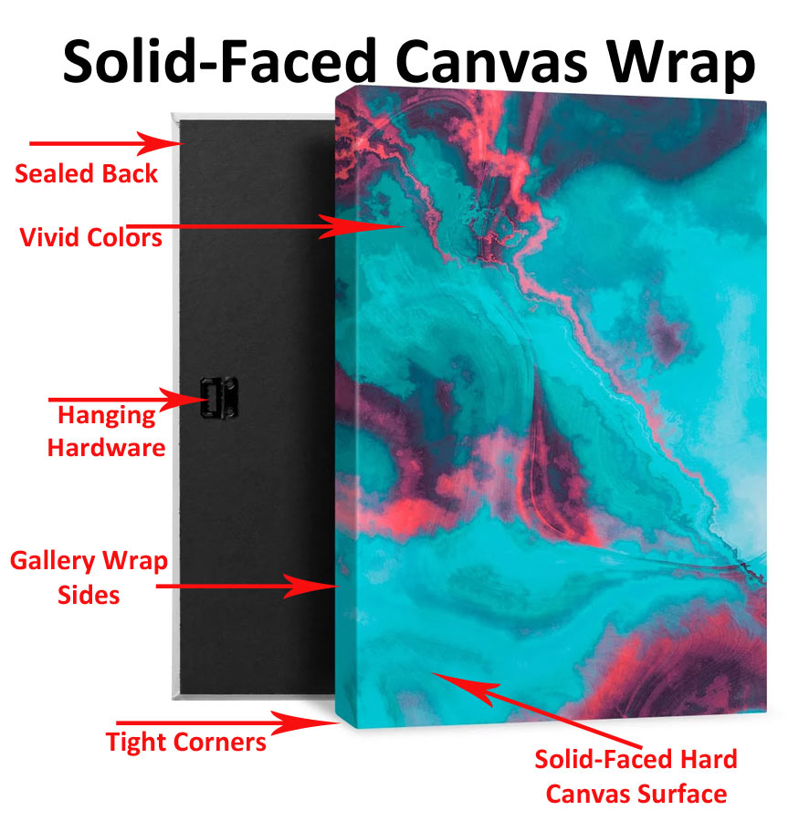 Example of Solid-Faced Canvas Wrap